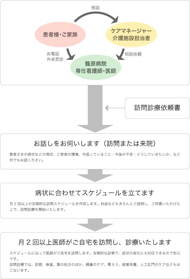 zaitaku_img_1